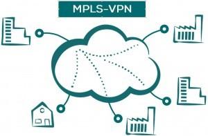 schematische Darstellung eines MPLS VPN
