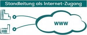 Internet Standleitung Anbieter