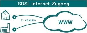 SDSL Anbieter zur Nutzung als Internet-Zugang