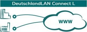 DeutschlandLAN Connect L Preise