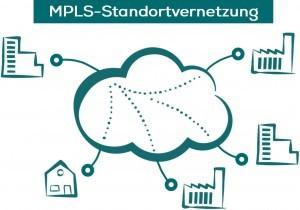 MPLS VPN zur Standortvernetzung