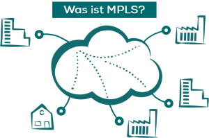 Was ist MPLS?