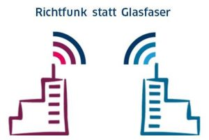 Alternativtechnologie: Richtfunk statt Glasfaser