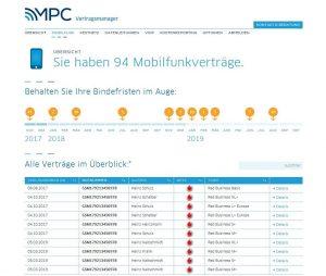 Mobilfunkmanagement von MPC