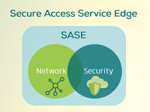 SASE – Secure Access Service Edge