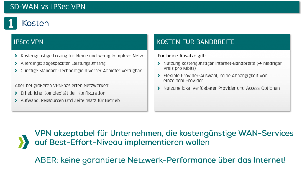 SD-WAN vs IPSec VPN: Kosten