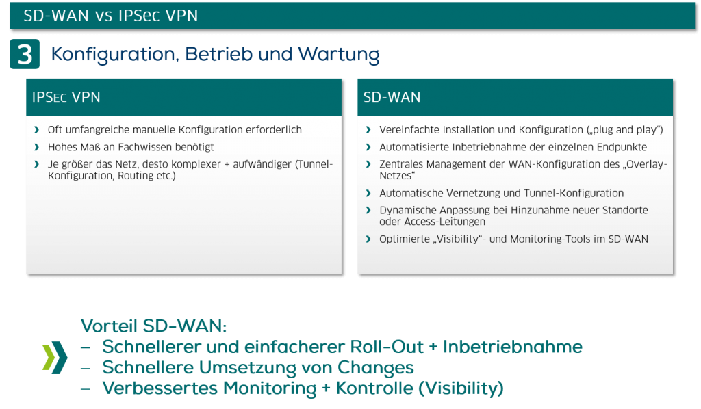 SD-WAN vs IPSec VPN: Konfiguration, Betrieb und Wartung