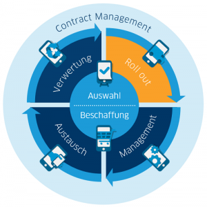 Mobile LifeCycle Management Rollout