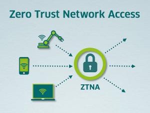 Was ist Zero Trust Network Access (ZTNA)?